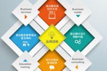 哈尔滨官网建站:企业网站建设有哪些类型