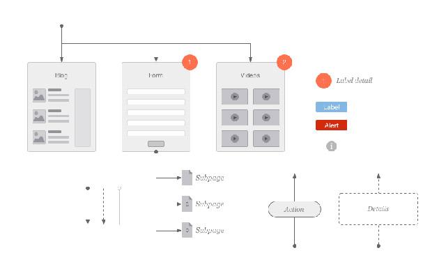 网页设计师需要理解的计算思维(二)