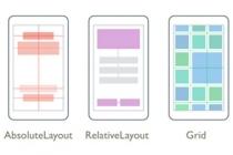 一份关于UI设计的完整介绍(三)