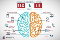 关于UI设计和UX设计之间差异介绍(一)