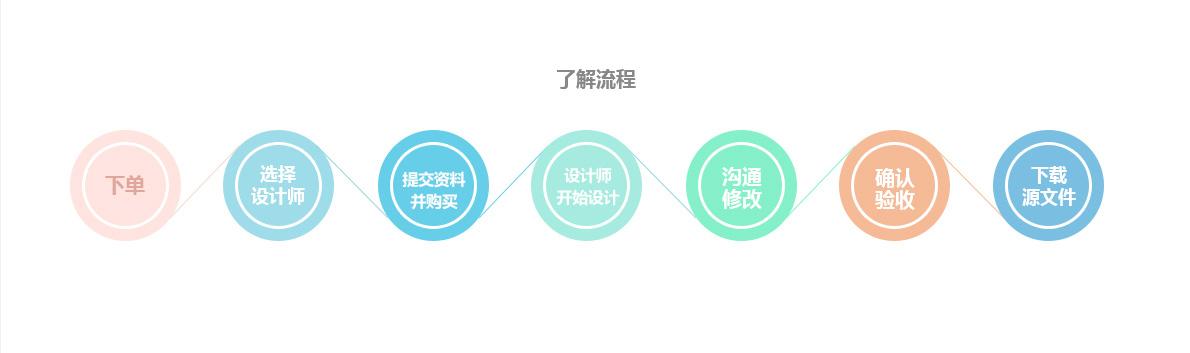 详情页-公司服务-门头设计_01
