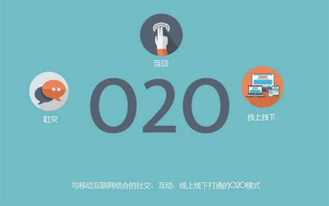 上海网页设计对O2O发展历程分析