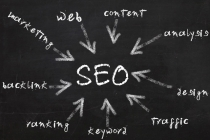 网站SEO内容优化方面需要参考什么来制定?